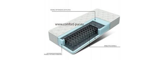 Materac z wkładem ze sprężyn bonellowych | Comfort-Pur