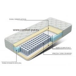 Materac termoplastyczny LUX