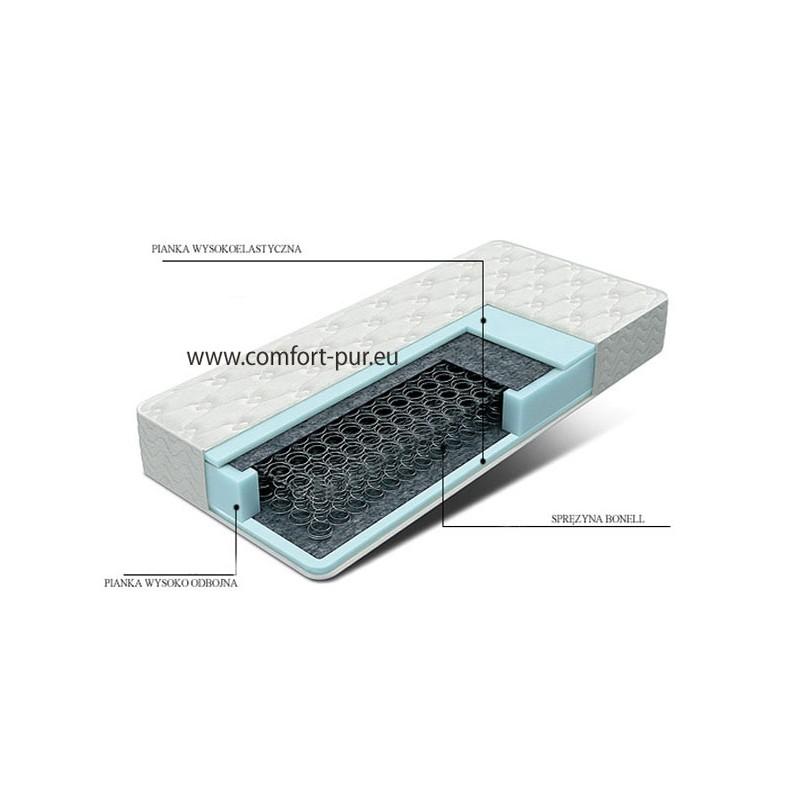 Materac Bonellowy 140 x 200 | Comfort-Pur